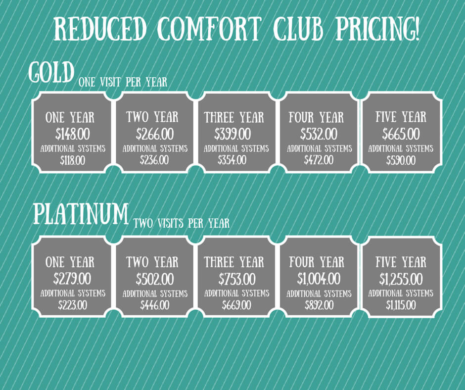REDUCED COMFORT CLUB PRICING!